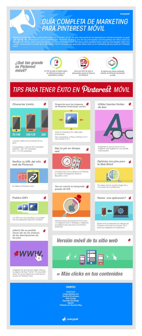 Everypost Infografía Pinterest Español